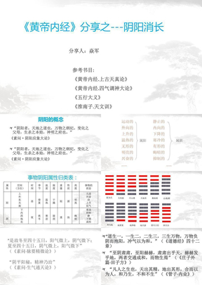 黄帝内经分享之阴阳消长.pptx