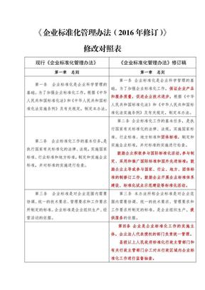 企业标准化管理办法(2016年修订)修改对照表.pdf