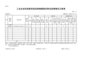 建筑施工企业疫情防控各类表格.pdf