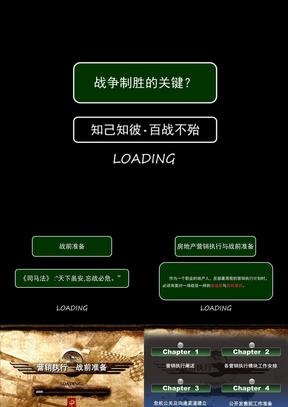 中原营销执行战前准备房地产营销执行全流程.ppt