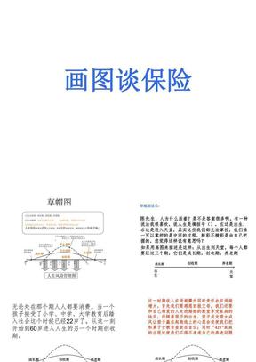 画图谈保险(草帽图).ppt