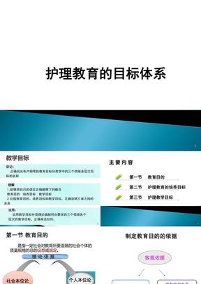 护理教育的目标体系PPT课件.ppt