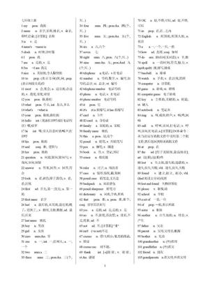 初中英语单词总汇.doc