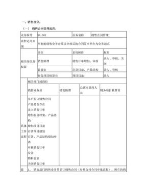 销售系统ERP流程图.doc