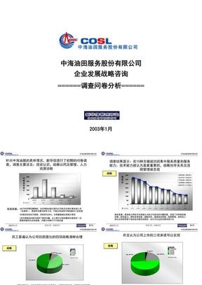 调研问卷分析报告.ppt