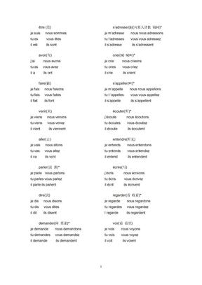 简明法语教程笔记.doc