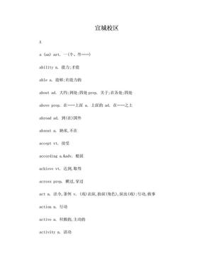 2016年安徽省初中毕业英语考纲词汇表.doc