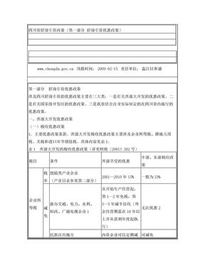 四川省招商引资政策.doc