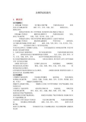 中医执业医师考试【方剂学轻松记忆技巧】.doc