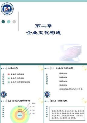 第二章企业文化构成.ppt