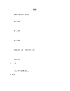 业务报告复核签发流程图.doc
