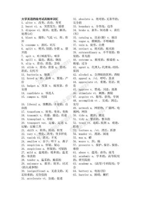 大学英语四级考试高频率词汇.doc