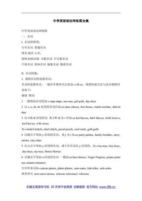 英语语法全集.pdf