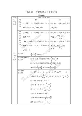 中值定理与导数的应用1(终).doc