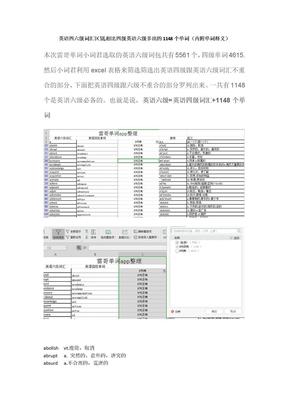 英语四六级词汇区别,相比四级英语六级多出的1148个单词(内附单词释义).docx