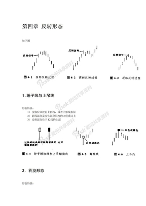 (分享)日本蜡烛图学习笔记.doc