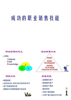 成功的职业销售技能.ppt