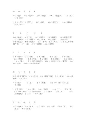 日语初级发音七天教程.doc