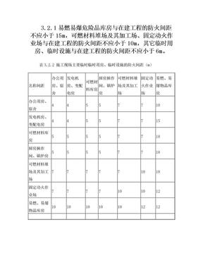 建设工程施工现场消防安全技术规范 强条.doc