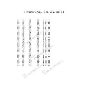 全国身份证前六位、区号、邮编-编码大全.doc