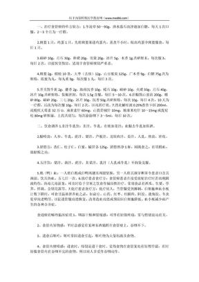 中医考试重点食道癌中医治疗方法.doc