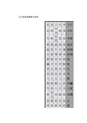 八字论命理健康与命理.doc