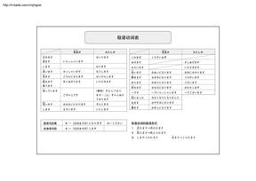 日语敬语表.pdf