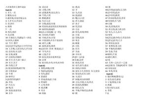 新目标英语 八年级上册 单词汉译英检查卡.docx