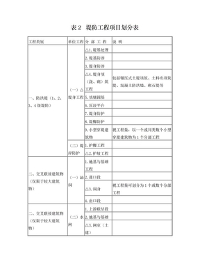 堤防工程项目划分表.doc