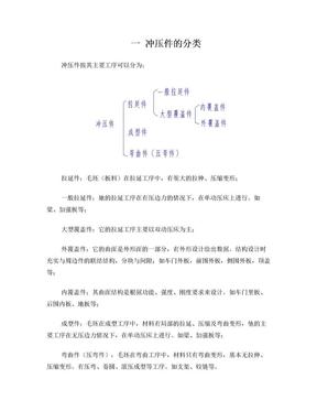 冲压件钣金设计规范.doc