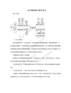 高中物理热学部分讲义.doc