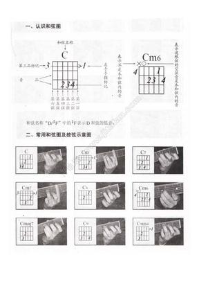 吉他和弦指法图(完美打印版).doc