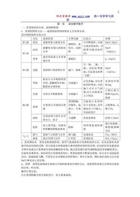 【很赞】高一化学必修1知识点综合.doc