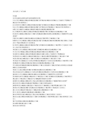 美少女梦工厂4全攻略.doc