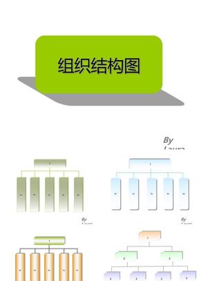组织架构图模板.ppt