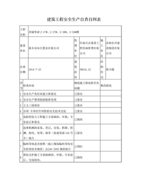建筑工程安全生产自查自纠表.doc