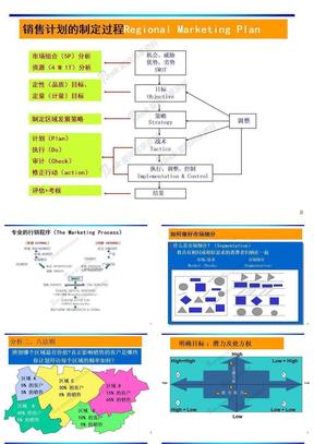销售计划的制定过程.ppt