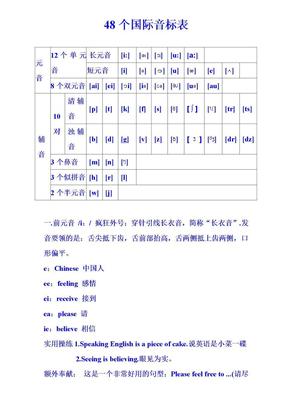 48个国际音标表(打印版)已整理.doc