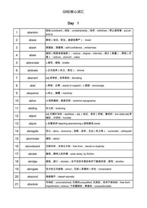 GRE词汇(要你命3000).pdf