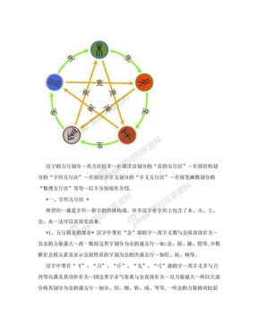 汉字的五行属性解析.doc
