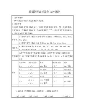 英语国际音标发音 基本规律.doc