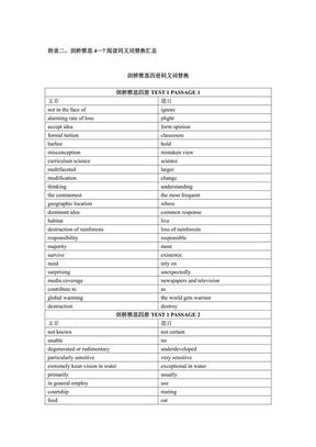 《剑桥雅思阅读4—7同义词替换》.pdf