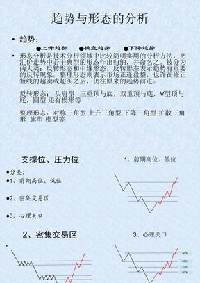 趋势与形态的分析.ppt