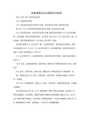 客服部通话录音质检评分标准.doc