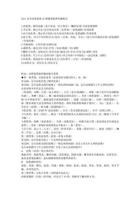 2011高考诗歌鉴赏10种题型简要答题模式.doc
