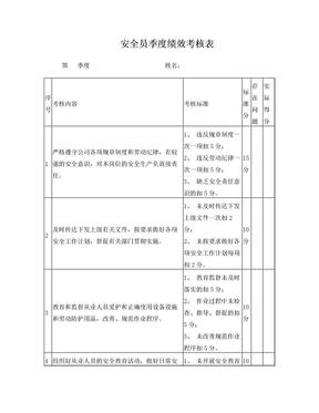 安全员季度绩效考核表.doc