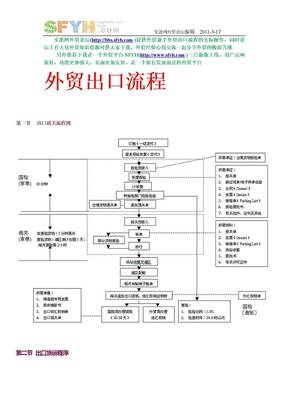 外贸出口流程   .doc