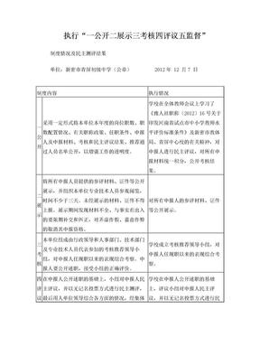 职称民主评议表(高级) 2.doc
