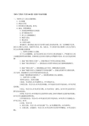 名师预测2012考研英语作文22个热门话题.doc