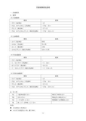日语初级语法总结.doc